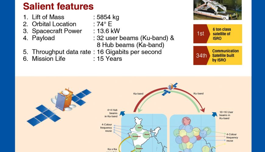 gsat-11-mission-at-a-glance