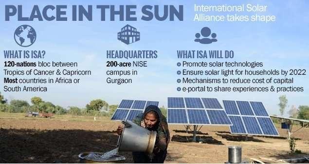 international-solar-alliance