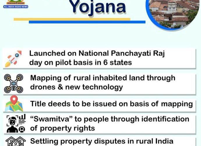 swamitva-yojana-in