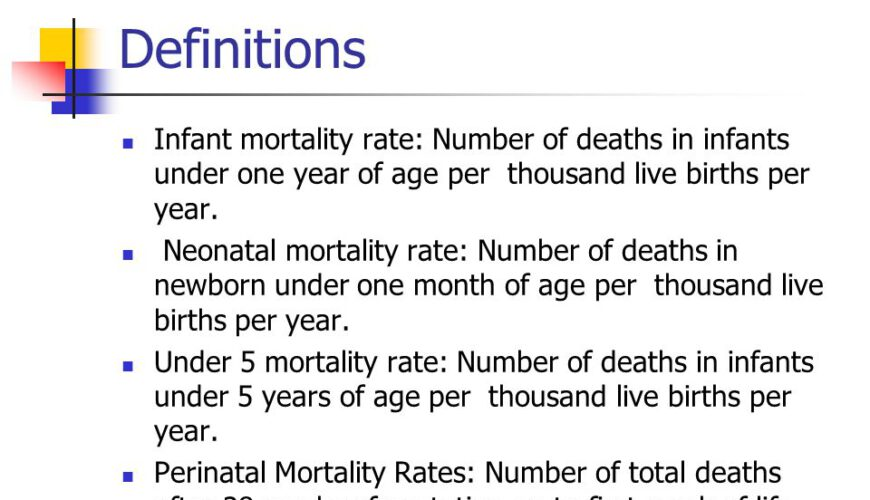Neonatal mortality rate: Number of deaths in newborn under one month of age per thousand live births per year. Under 5 mortality rate: Number of deaths in infants under 5 years of age per thousand live births per year. Perinatal Mortality Rates: Number of total deaths after 28 weeks of gestation up to first week of life per thousand total births per year.